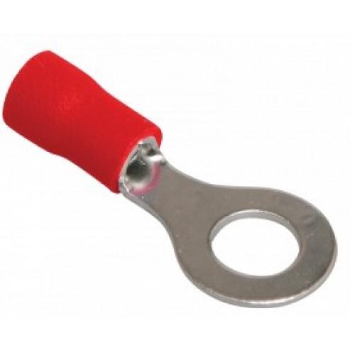 Наконечник НКИ 1,25-5 кольцо 0,5-1,5 мм красный ИЭК